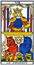 Tarot de marseille - Arcane le Chariot
